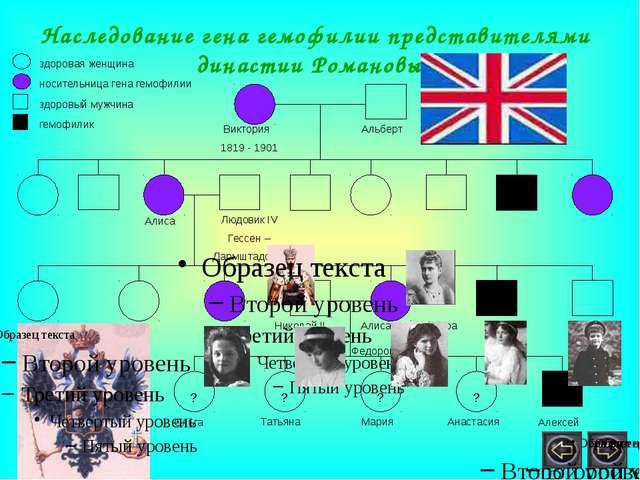 Наследование гена гемофилии представителями династии Романовых Виктория 1819...