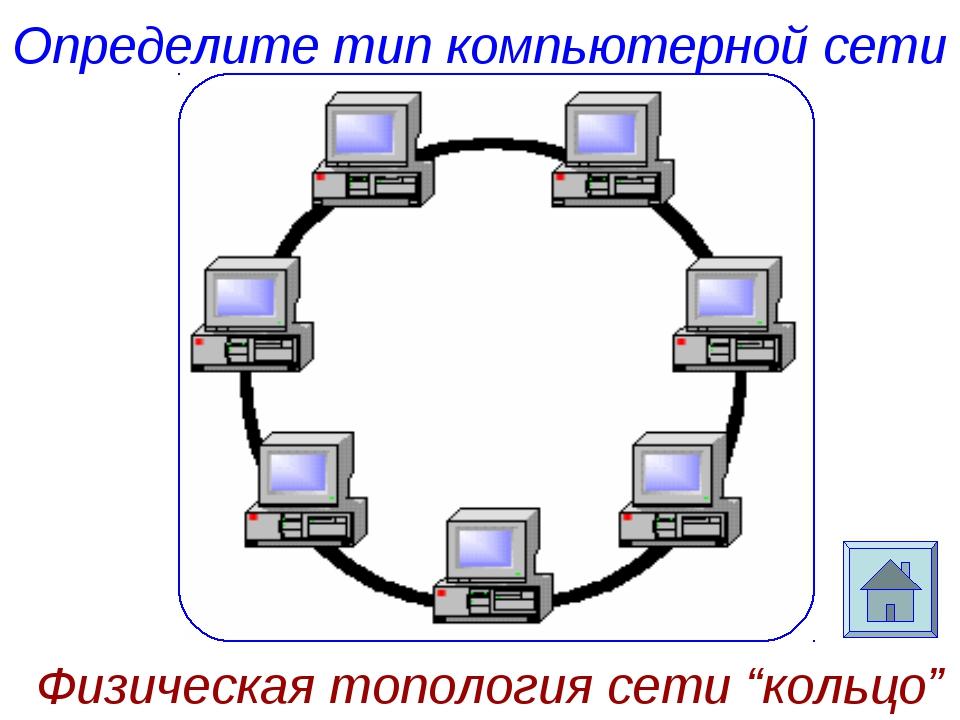 """Определите тип компьютерной сети Физическая топология сети """"кольцо"""""""