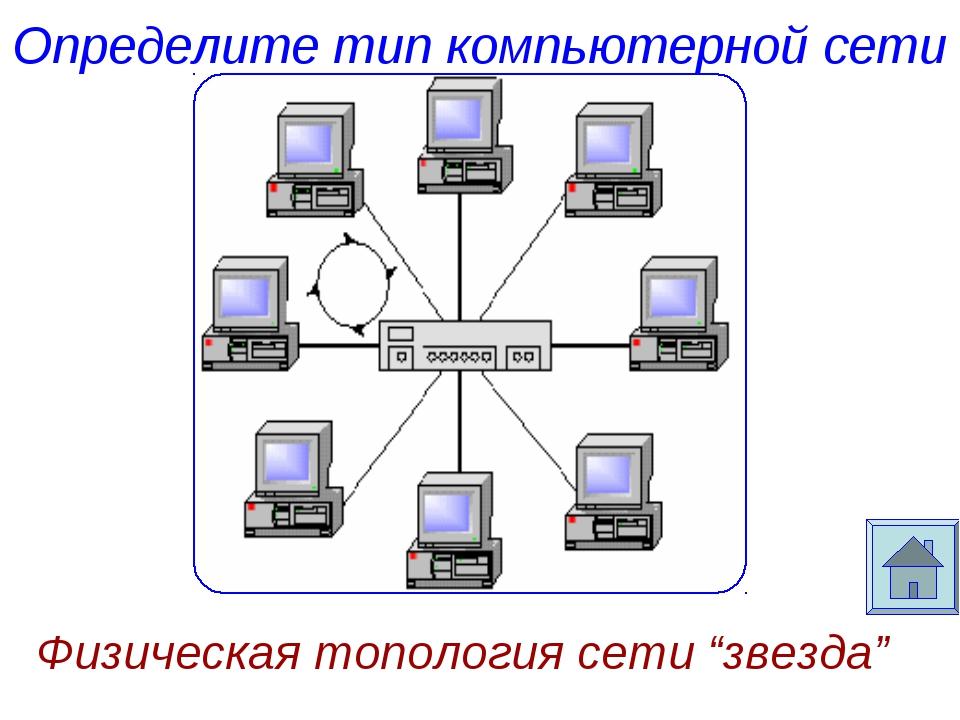 """Определите тип компьютерной сети Физическая топология сети """"звезда"""""""