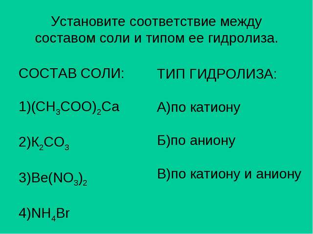 Установите соответствие между составом соли и типом ее гидролиза. СОСТАВ СОЛИ...