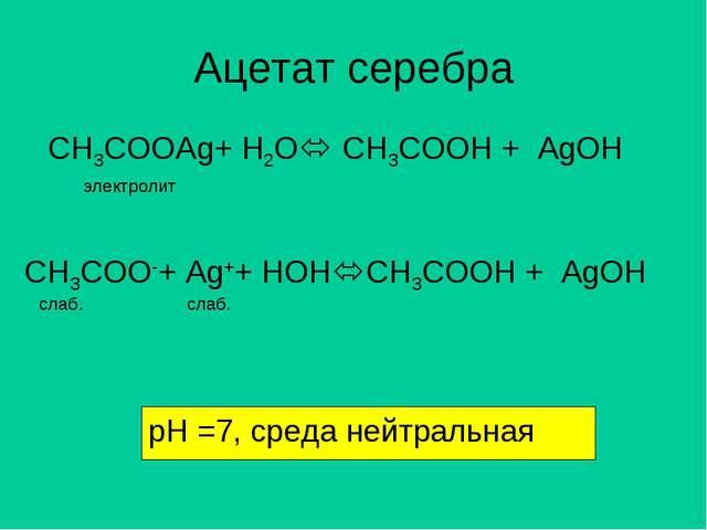 Ацетат серебра CH3COOAg+ H2O электролит CH3COO-+ Ag++ HOH слаб. слаб. CH3CO...