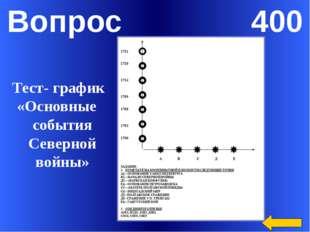Вопрос 300 30 лодок под командованием Петра I и Меншикова взяли наабордаж 2 ш