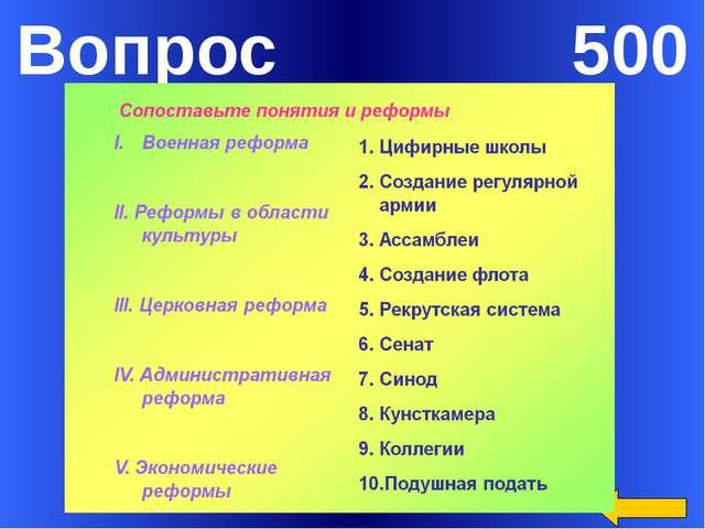 Вопрос 400 Тест- график «Основные события Северной войны» Welcome to Power Je...