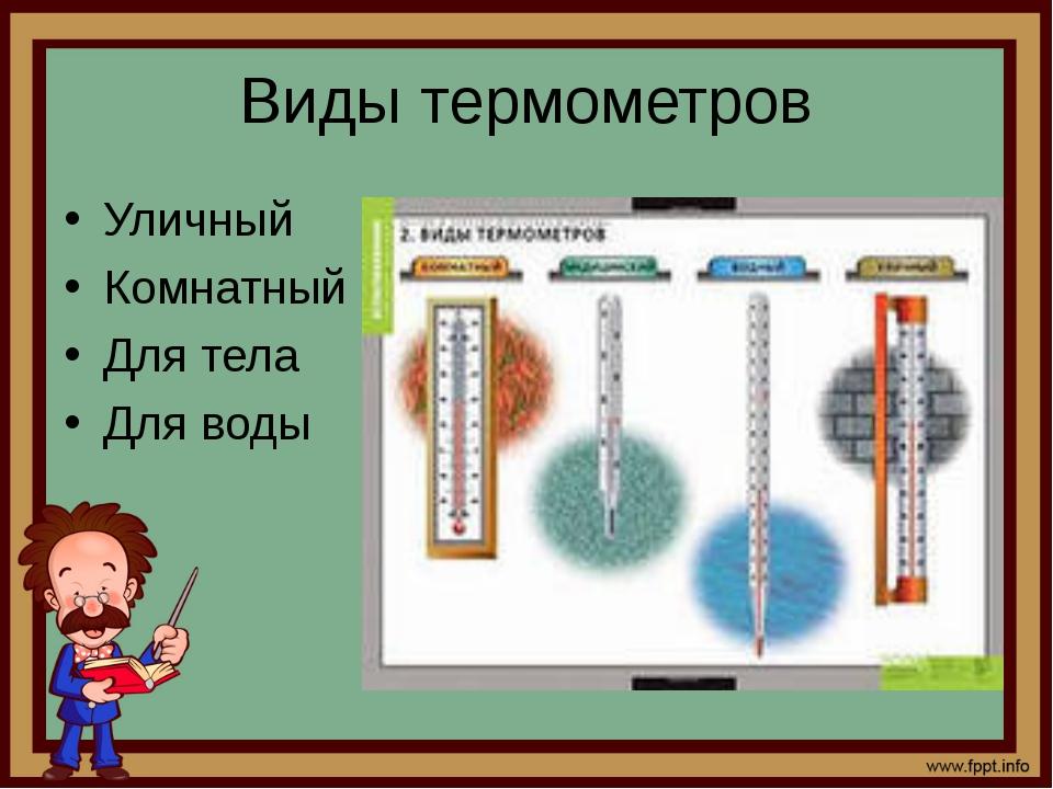 Виды термометров Уличный Комнатный Для тела Для воды