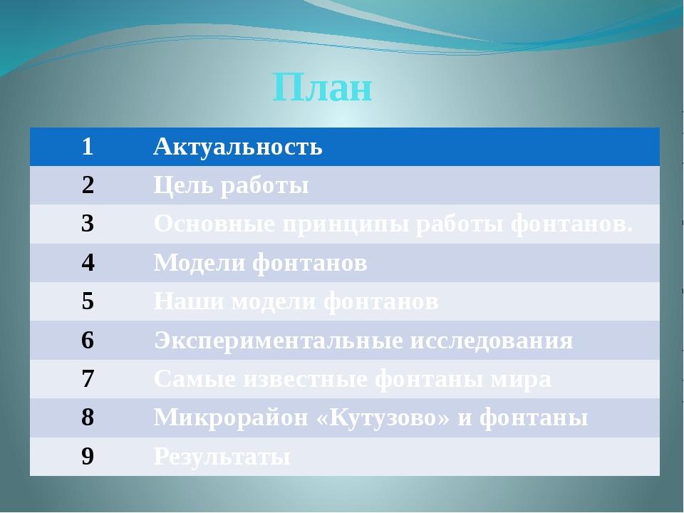 План 1 Актуальность 2 Цель работы 3 Основные принципы работы фонтанов. 4 Моде...