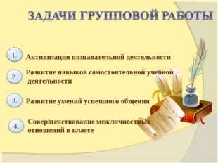 Активизация познавательной деятельности Развитие навыков самостоятельной учеб