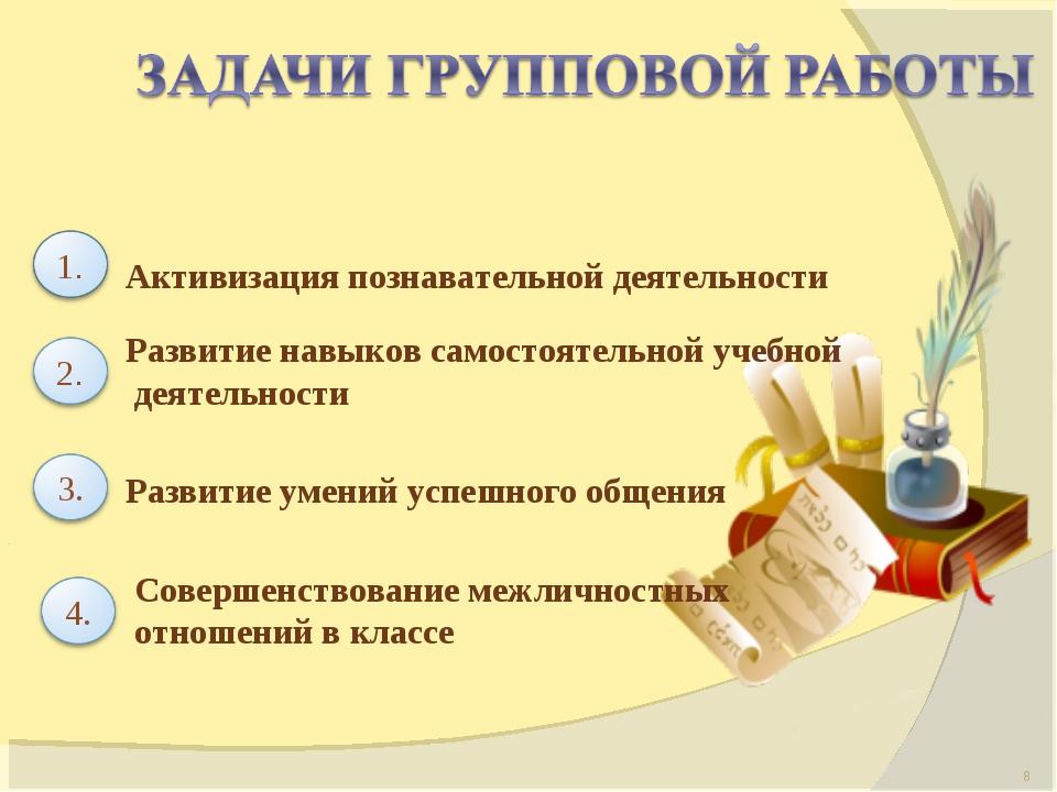 Активизация познавательной деятельности Развитие навыков самостоятельной учеб...