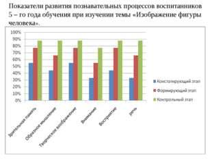 Показатели развития познавательных процессов воспитанников 5 – го года обучен