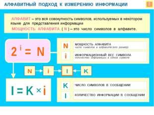  АЛФАВИТНЫЙ ПОДХОД К ИЗМЕРЕНИЮ ИНФОРМАЦИИ МОЩНОСТЬ АЛФАВИТА число символов в