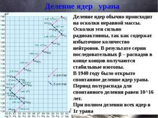 Деление ядер урана Деление ядер обычно происходит на осколки неравной массы.