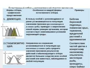 Естественный отбор – направляющий фактор эволюции Формы отбора, графическое п