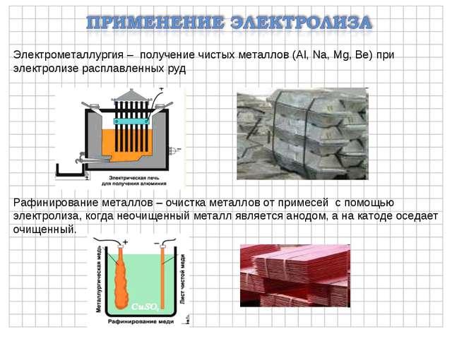 Электрометаллургия – получение чистых металлов (Al, Na, Mg, Be) при электроли...