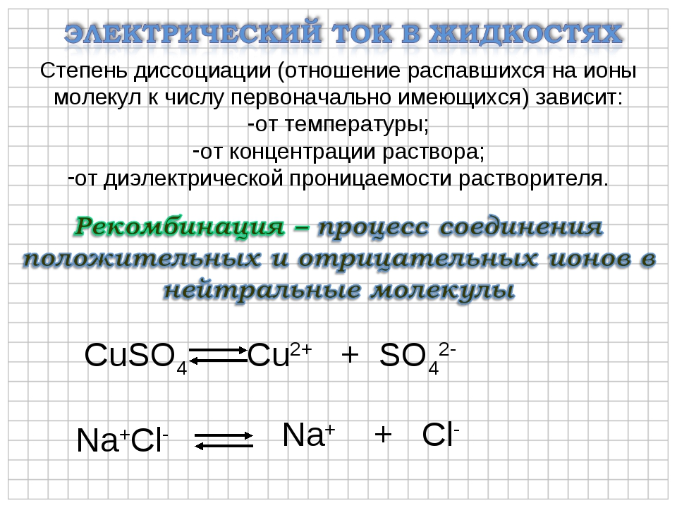 Степень диссоциации (отношение распавшихся на ионы молекул к числу первоначал...