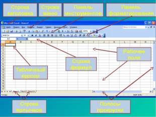 Строка заголовка Строка меню Панель инструментов Панель форматирования Рабоче