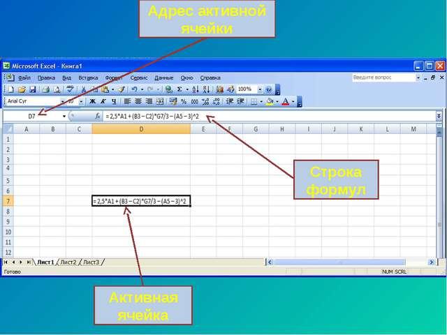 Активная ячейка Адрес активной ячейки Строка формул
