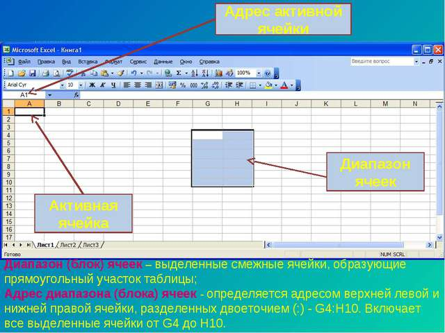 Активная ячейка Адрес активной ячейки Диапазон ячеек Диапазон (блок) ячеек –...