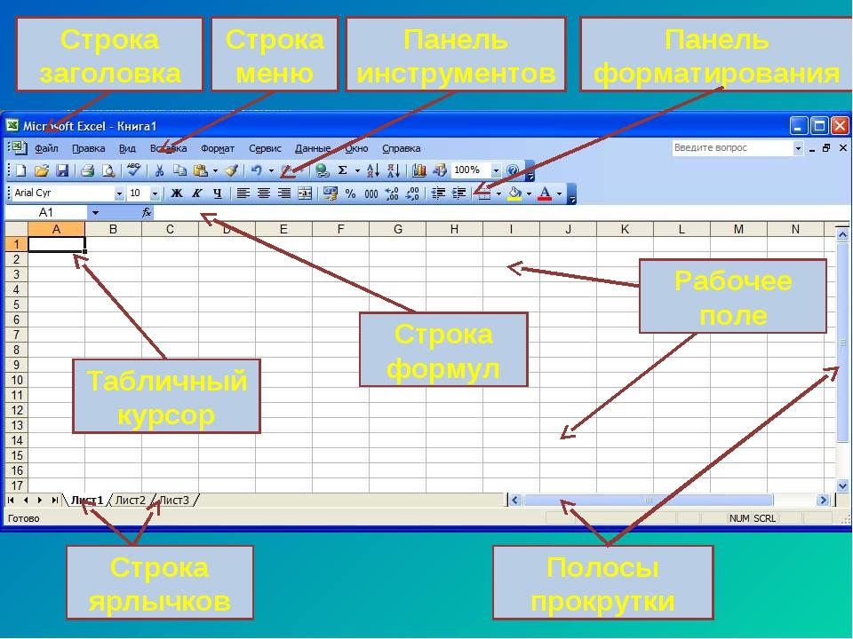 Строка заголовка Строка меню Панель инструментов Панель форматирования Рабоче...