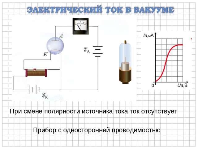 При смене полярности источника тока ток отсутствует Прибор с односторонней пр...