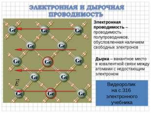 Электронная проводимость – проводимость полупроводников, обусловленная наличи