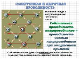 Носители заряда в полупроводниках: электроны; -дырки. Собственная проводимост
