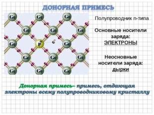 Полупроводник n-типа Основные носители заряда: ЭЛЕКТРОНЫ Неосновные носители