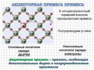 Полупроводник p-типа Основные носители заряда: ДЫРКИ Неосновные носители заря