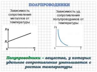 Зависимость сопротивления металлов от температуры Зависимость уд. сопротивлен