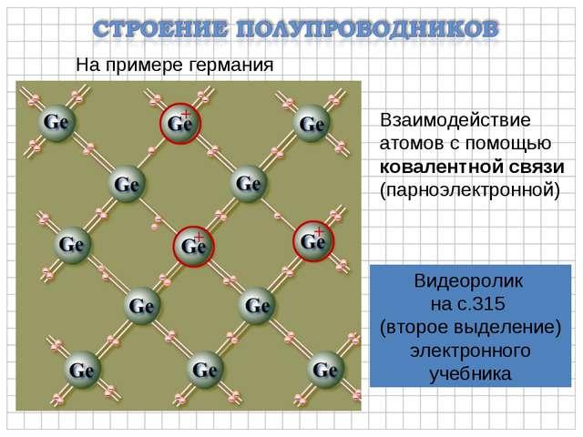 На примере германия Взаимодействие атомов с помощью ковалентной связи (парноэ...