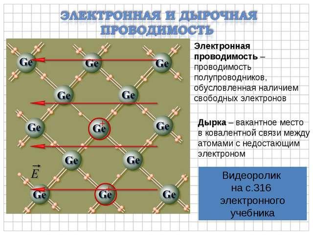 Электронная проводимость – проводимость полупроводников, обусловленная наличи...
