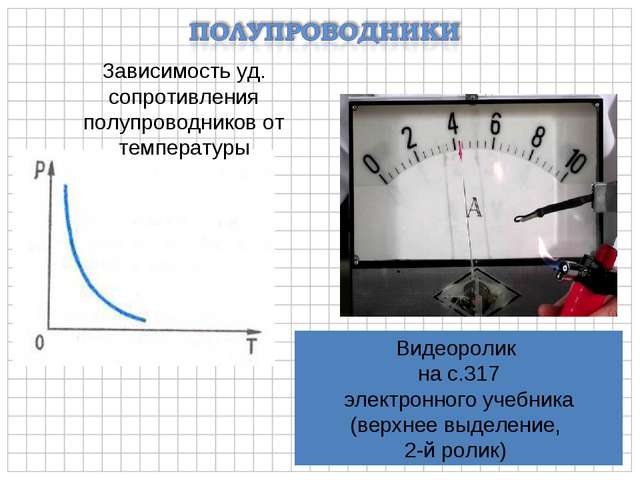 Зависимость уд. сопротивления полупроводников от температуры Видеоролик на с....