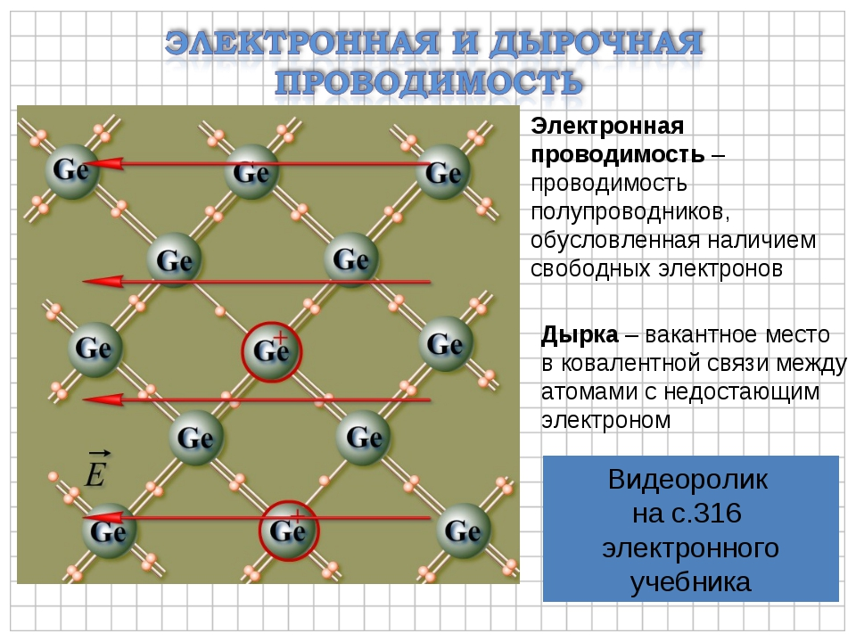 электроны и дырки фото - 3