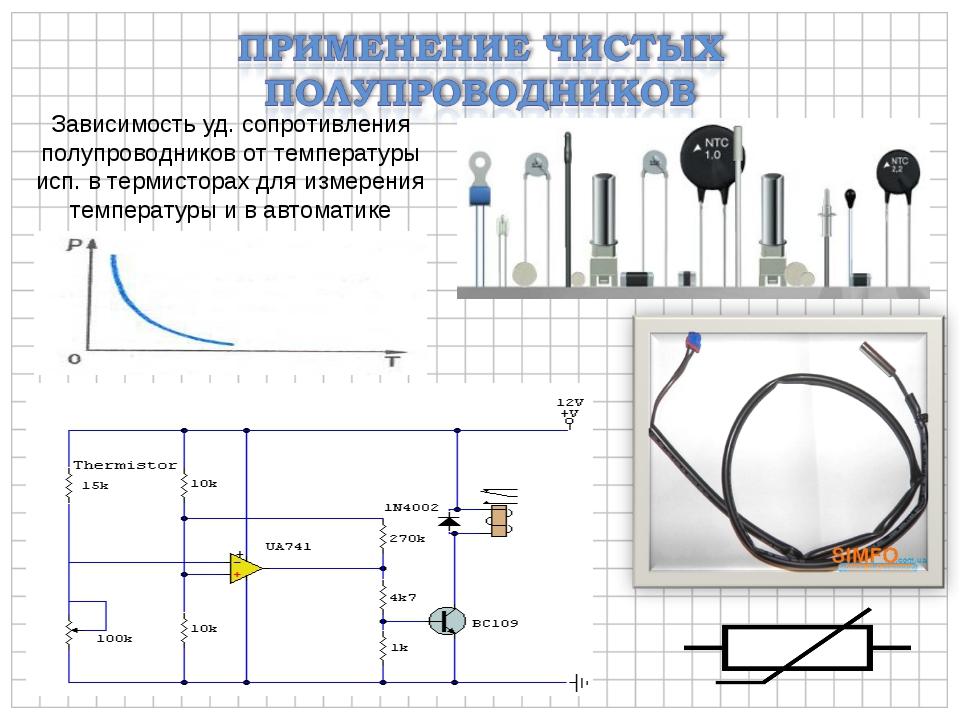 Зависимость уд. сопротивления полупроводников от температуры исп. в термистор...