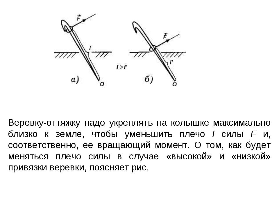 Веревку-оттяжку надо укреплять на колышке максимально близко к земле, чтобы у...