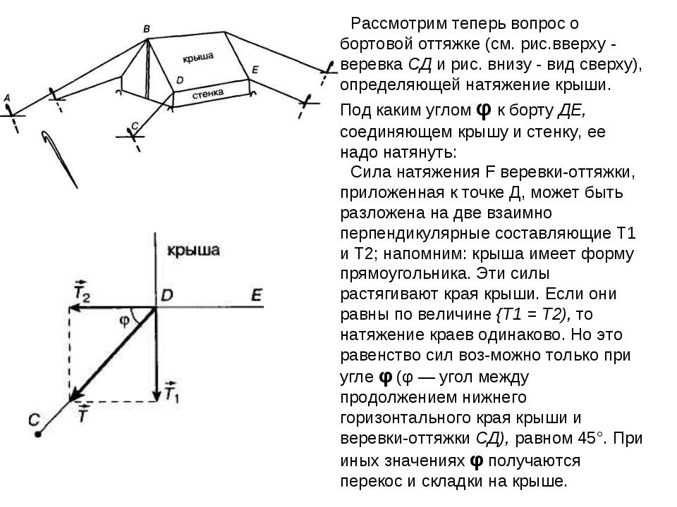 Рассмотрим теперь вопрос о бортовой оттяжке (см. рис.вверху - веревка СД и ри...