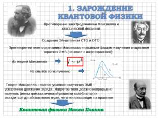 Противоречие электродинамики Максвелла и классической механики Противоречие