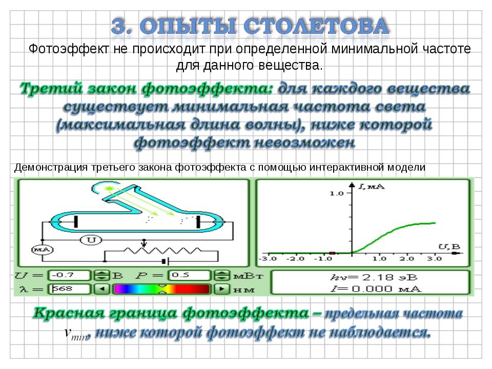 Демонстрация третьего закона фотоэффекта с помощью интерактивной модели Фотоэ...