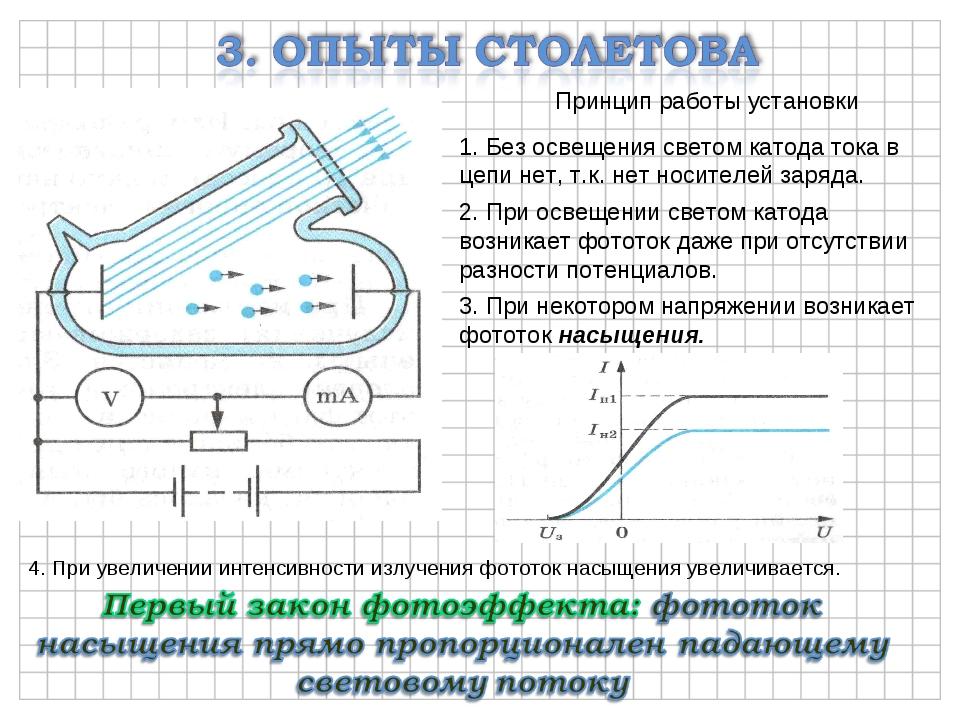 Принцип работы установки 1. Без освещения светом катода тока в цепи нет, т.к....