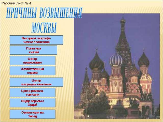Выгодное географи- ческое положение Политика князей Центр православия Хозяйст...
