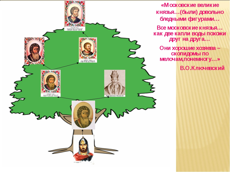 «Московские великие князья…(были) довольно бледными фигурами… Все московские...