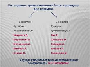 На создание храма-памятника было проведено два конкурса 1 конкурс Русские арх
