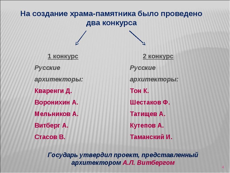 На создание храма-памятника было проведено два конкурса 1 конкурс Русские арх...