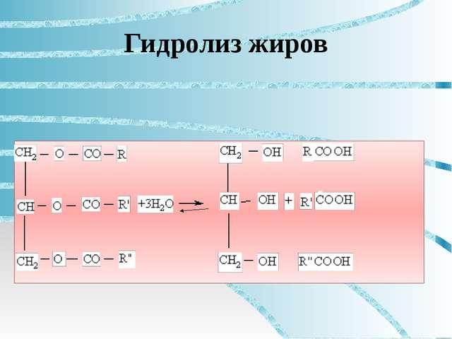 Гидролиз жиров