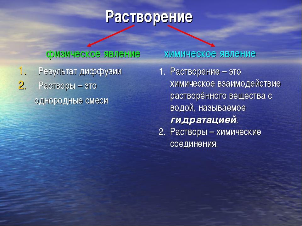 Растворение физическое явление химическое явление Результат диффузии Растворы...
