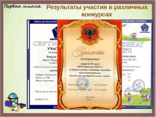 Результаты участия в различных конкурсах