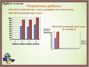 2012-2013 учебный год- 1 класс (учащиеся не аттестуются) 2013-2014 учебный го