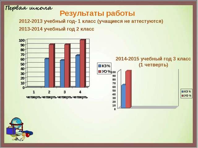 2012-2013 учебный год- 1 класс (учащиеся не аттестуются) 2013-2014 учебный го...