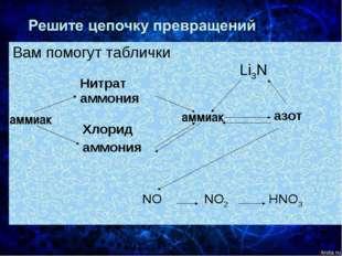 Вам помогут таблички аммиак аммиак Li3N Нитрат аммония Хлорид аммония азот NO