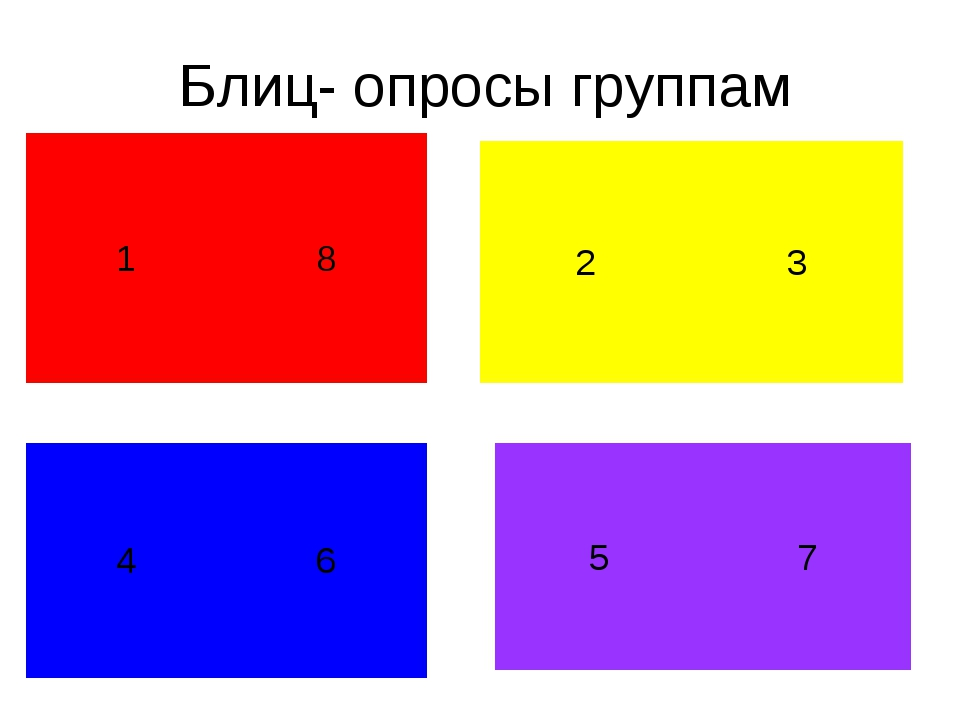 Блиц- опросы группам 18 23 46 57