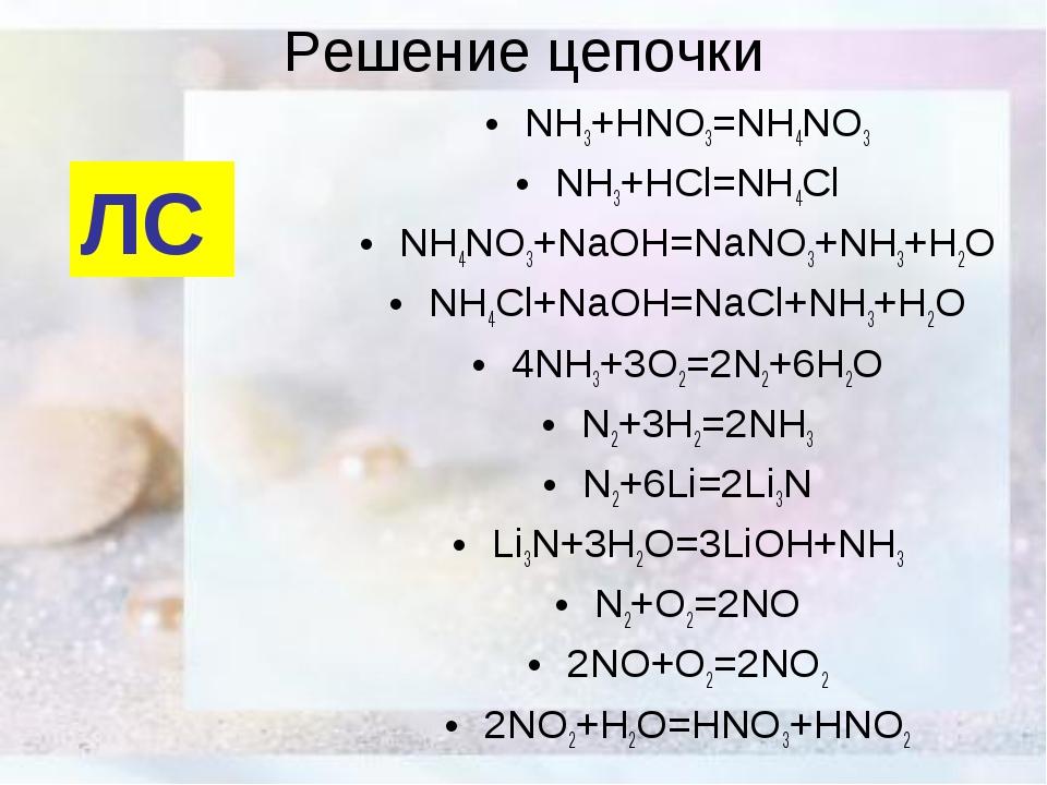 Решение цепочки NH3+HNO3=NH4NO3 NH3+HCl=NH4Cl NH4NO3+NaOH=NaNO3+NH3+H2O NH4Cl...