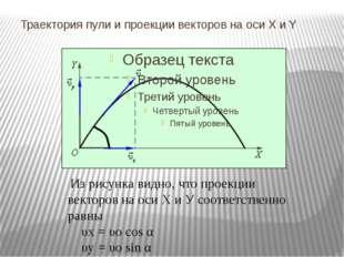 Траектория пули и проекции векторов на оси X и Y Из рисунка видно, что проекц